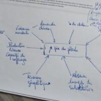 notes UDLB